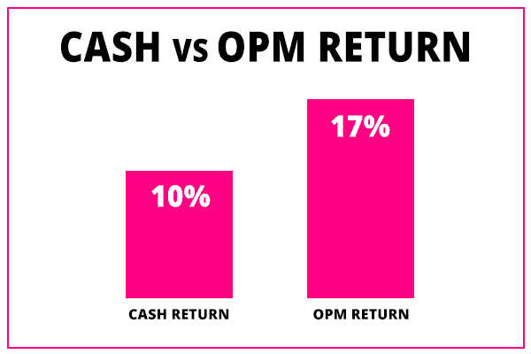 cash vs other peoples money return opm