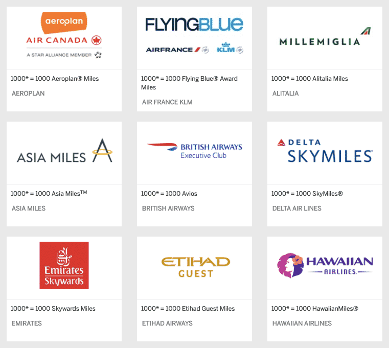 amex travel partners